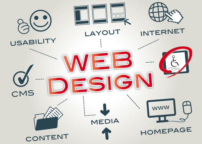 Passion4Design Web Design